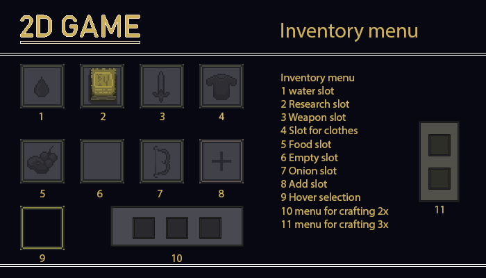 Inventory menu