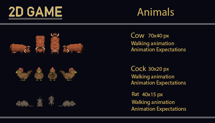 Creatures: Cow, Rat, Cock