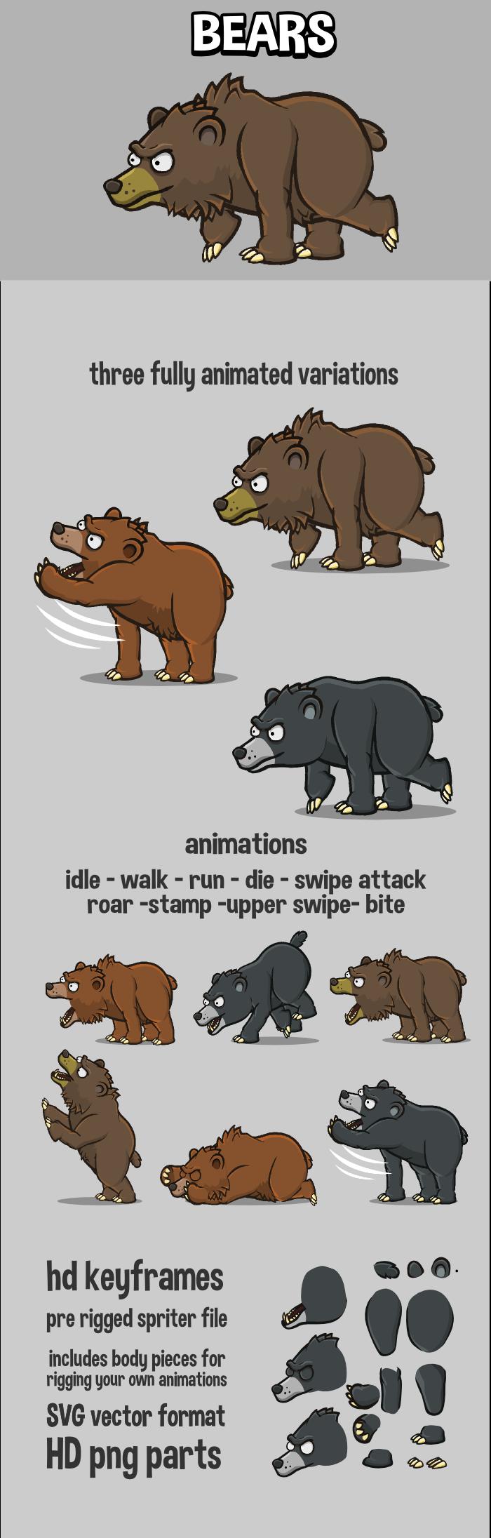 Animated bear game sprite
