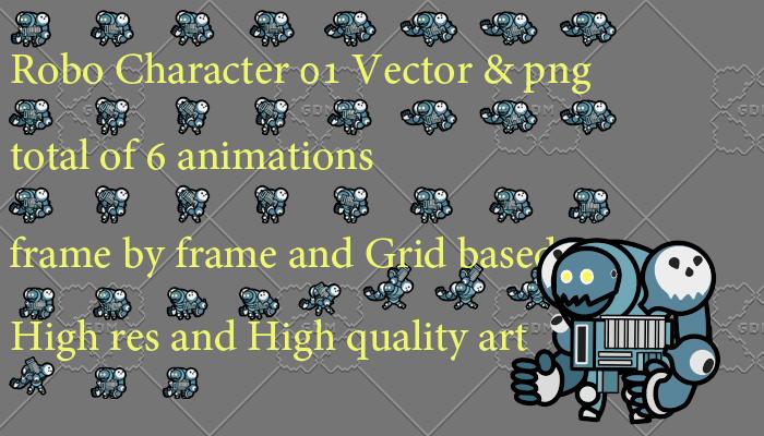 Robo Character