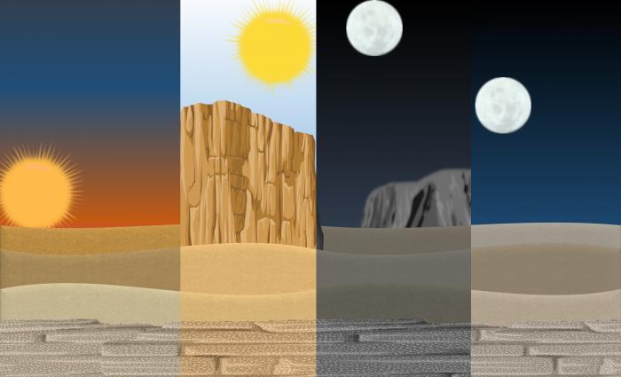 Desert Backgrounds