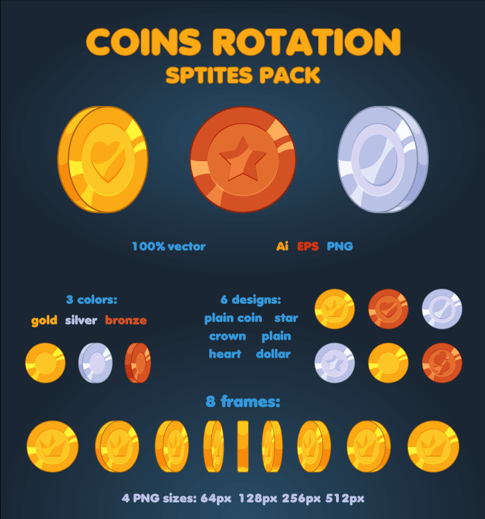 Coins rotation sprites pack