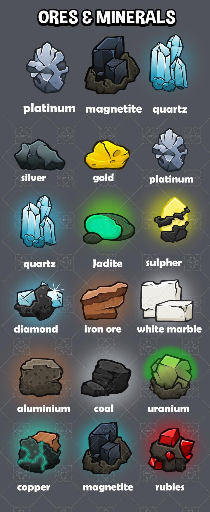 Ore & Minerals