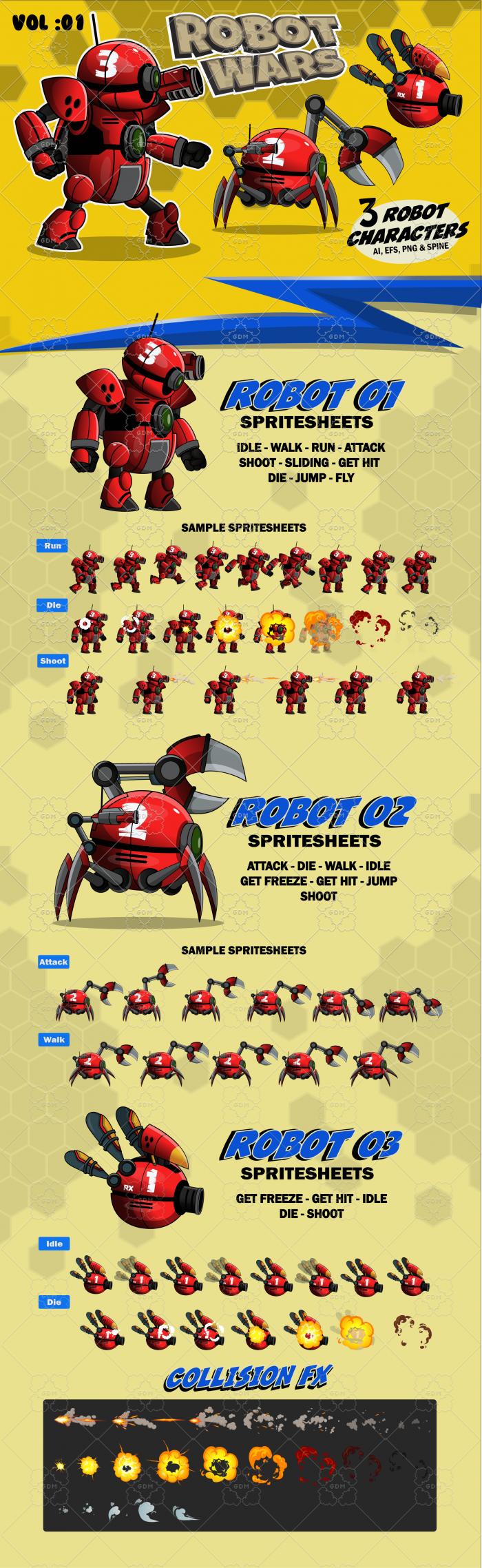 Robot Wars Character Sprite