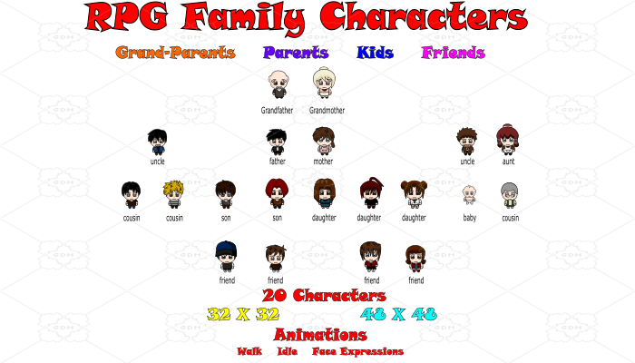 RPG Family Characters