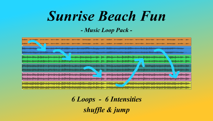 Sunrise Beach Fun – Loop Pack