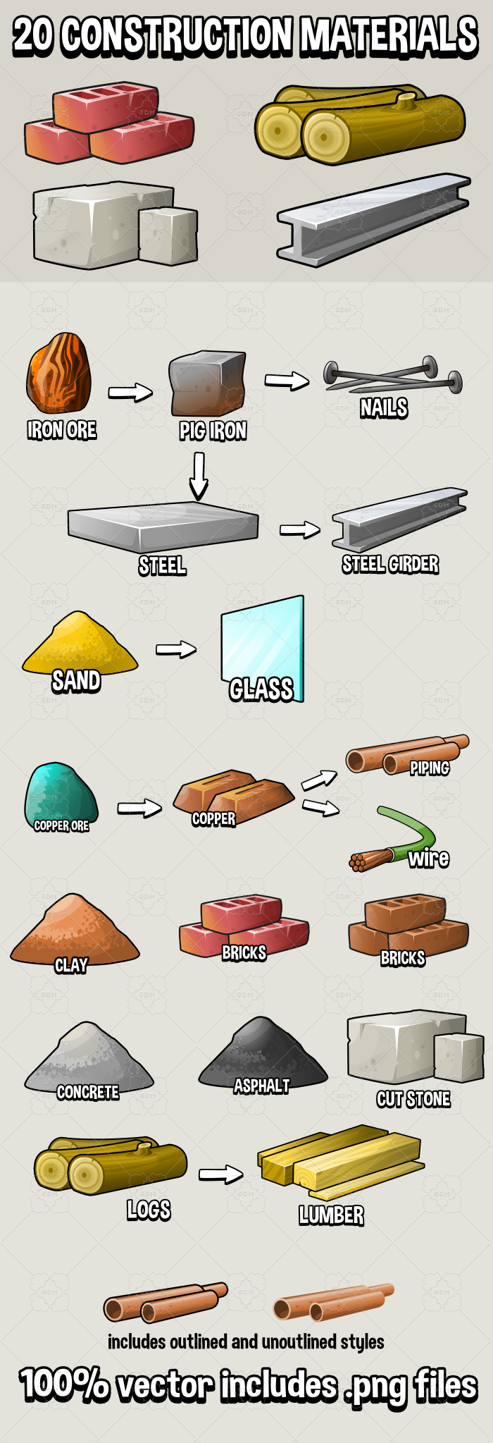 Construction resource materials