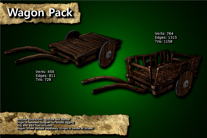 Medieval Wagon Pack