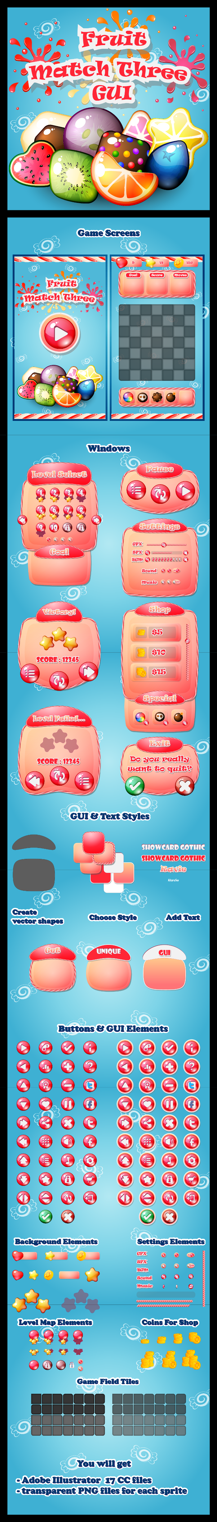 Sweet Fruit Candy GUI