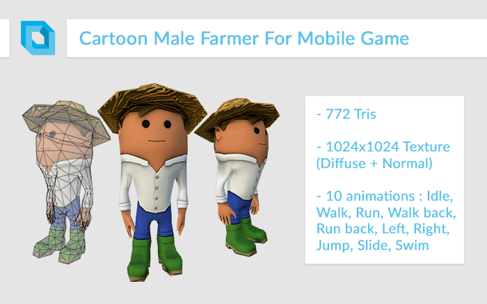 Super-Deformed Cartoon Male Farmer