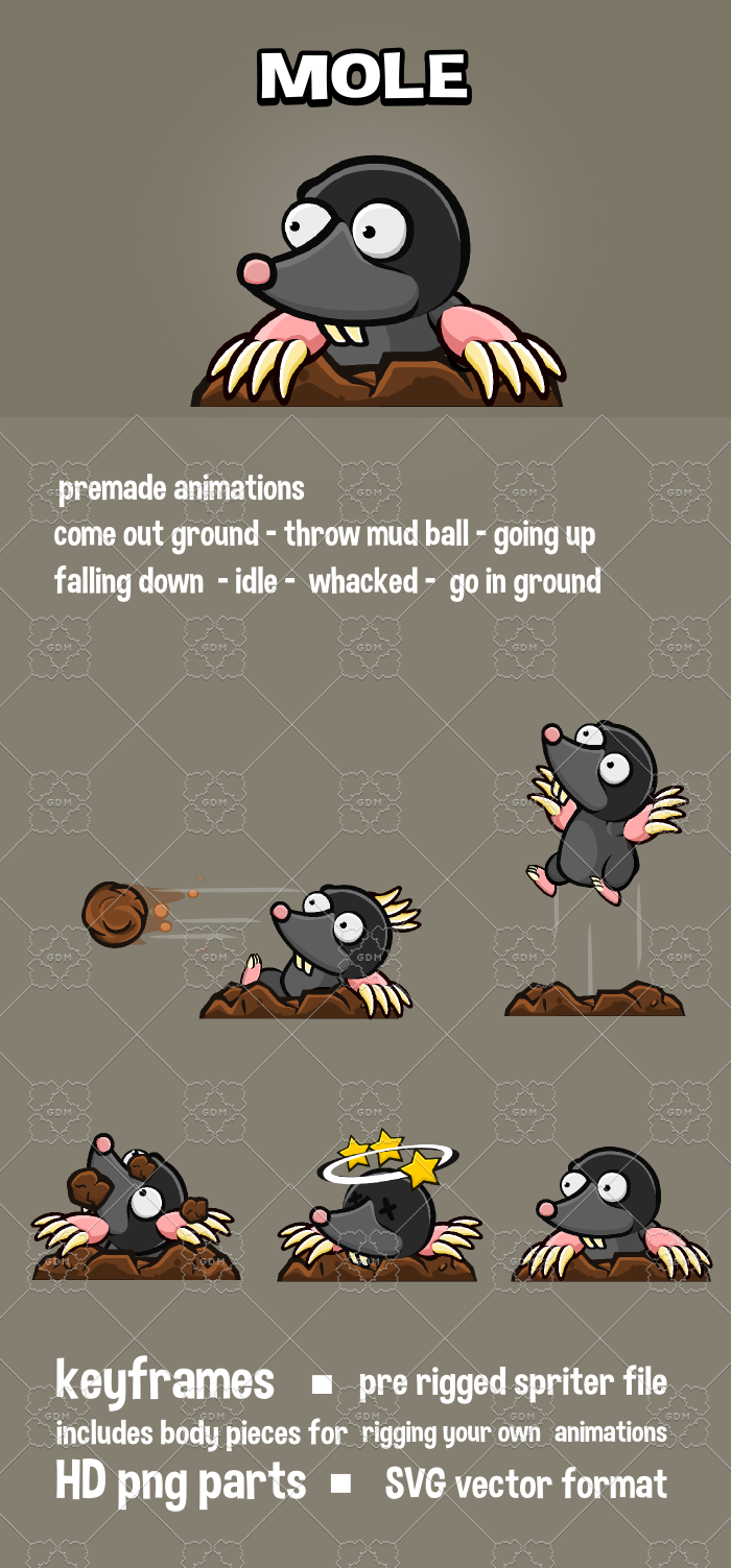 Animated mole