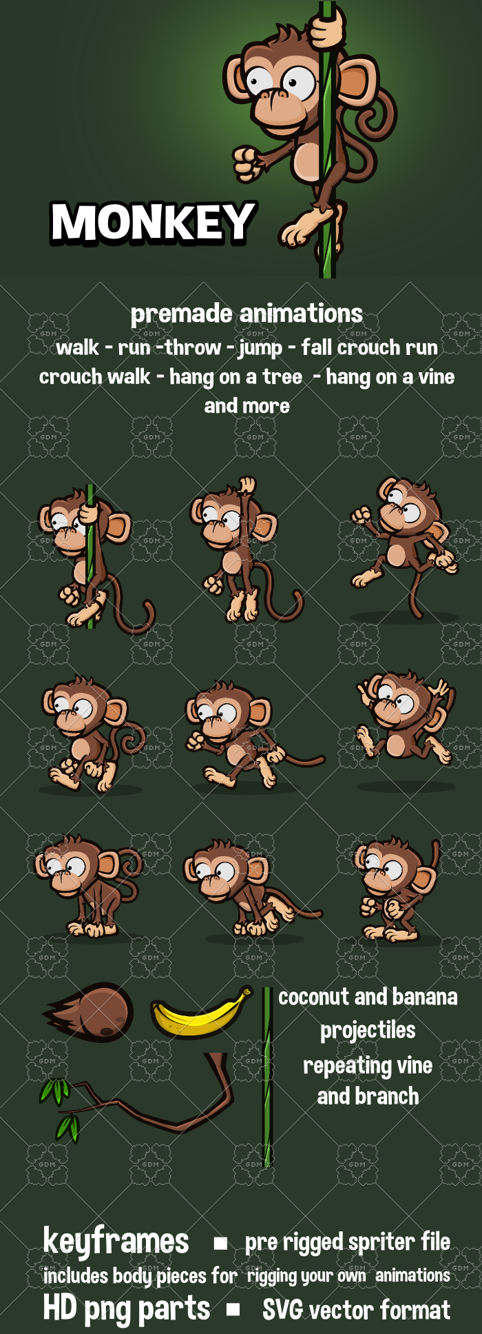 Animated 2D monkey sprite