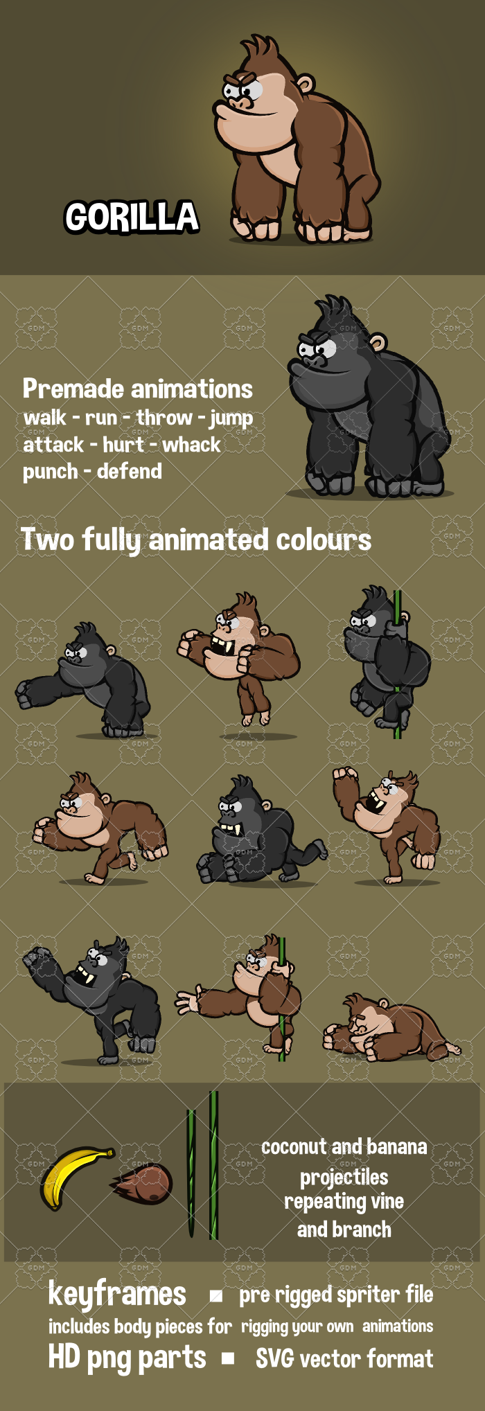 Animated gorilla