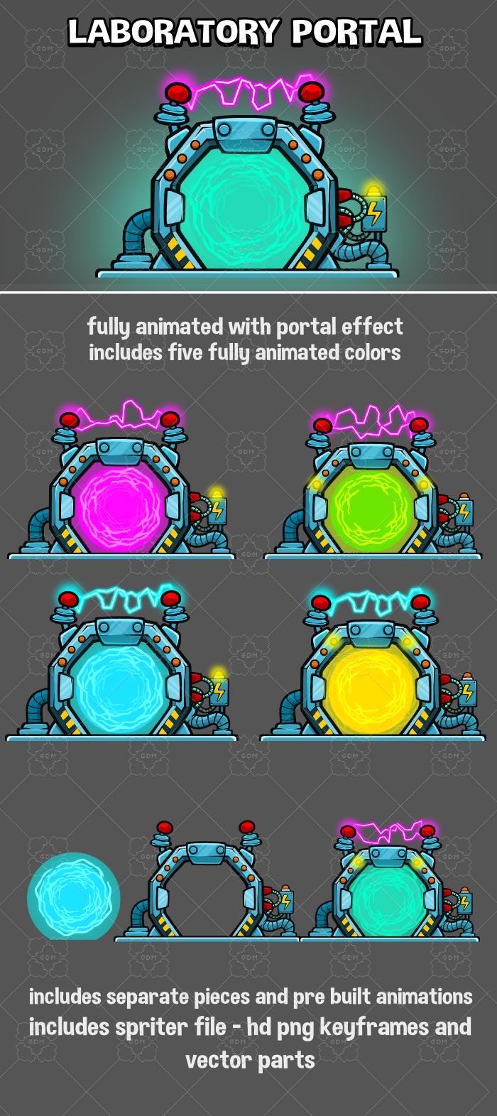 Laboratory portal