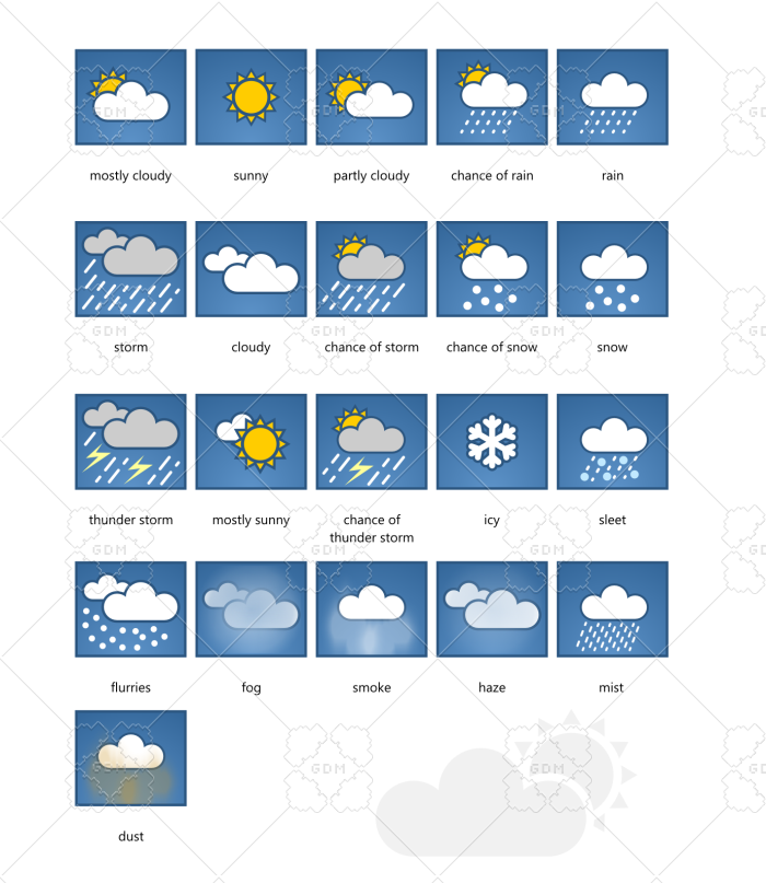 Weather Icons and Backgrounds