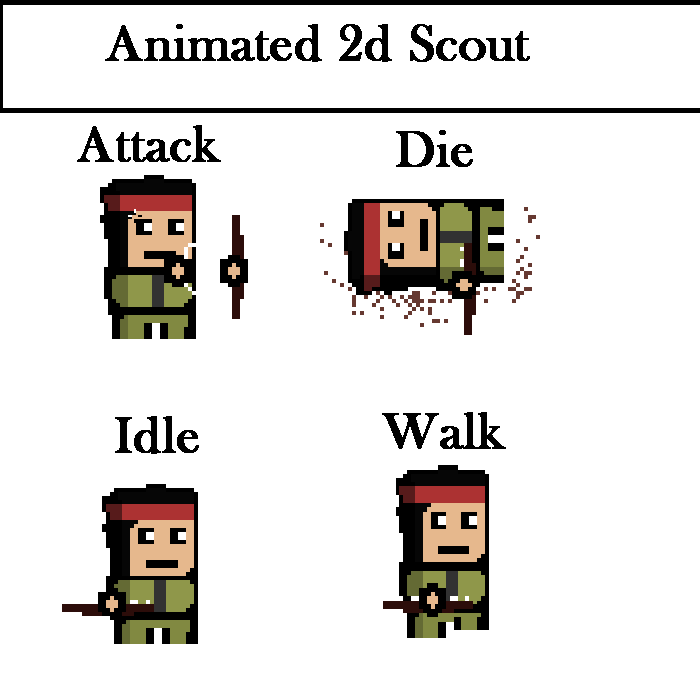 Animated 2d Scout