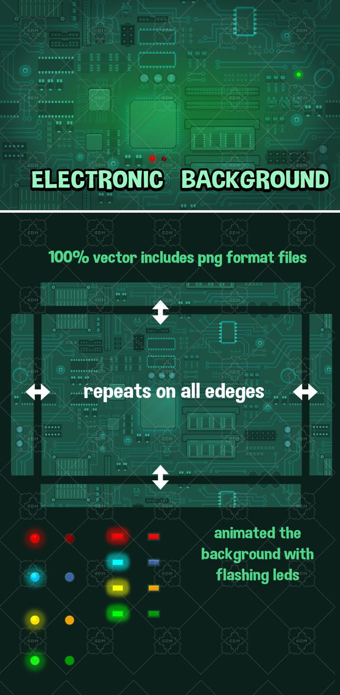 Electronic scene background