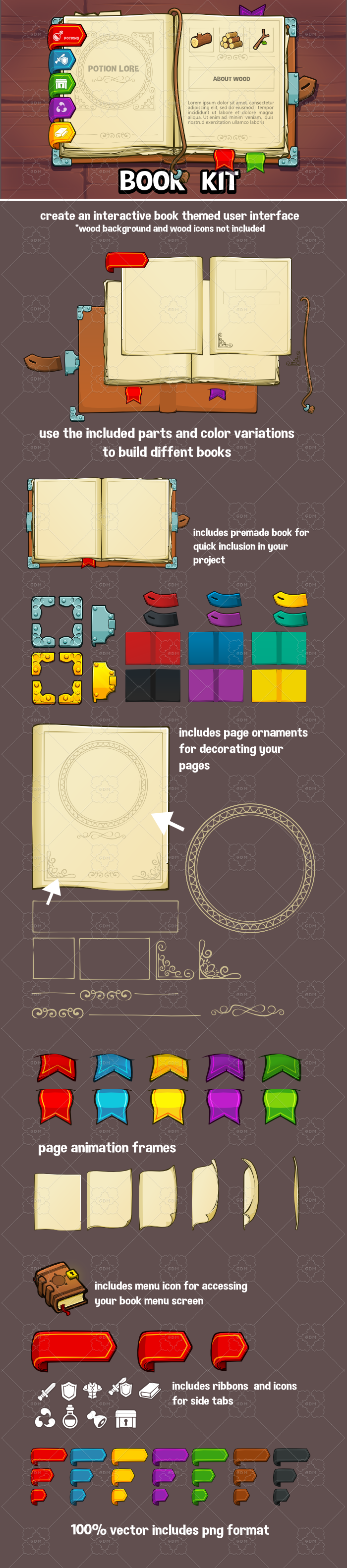 Book themed user interface creation kit